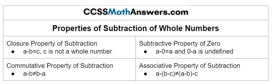 Properties of Subtraction 3