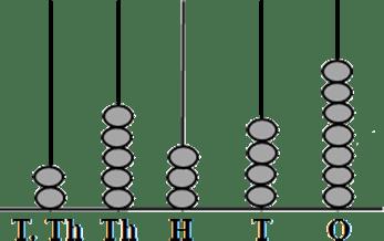 representation of 5-digit number
