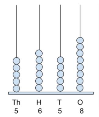 resultant representation of 4-digit number