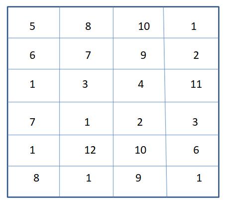 Worksheet on Identify Number 1