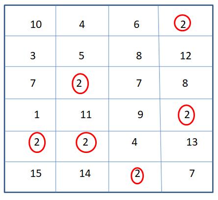 Worksheet on Identify Number 2