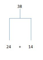 Addition of 2 - digit number