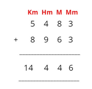 Addition of metric measures example 1