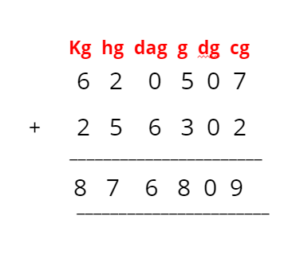 Addition of metric measures example 2