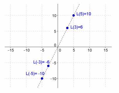 Engage NY Math Precalculus Module 1 Lesson 4 Problem Set Answer Key 1