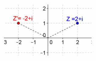 Engage NY Math Precalculus Module 1 Lesson 4 Problem Set Answer Key 32.1