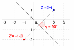 Engage NY Math Precalculus Module 1 Lesson 4 Problem Set Answer Key 36
