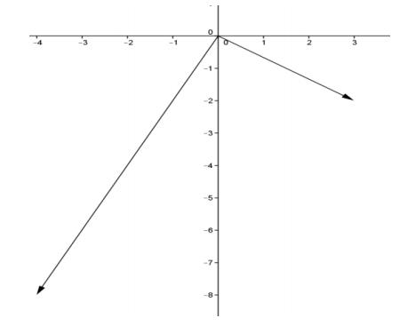 Engage NY Math Precalculus Module 1 Lesson 8 Problem Set Answer Key 51