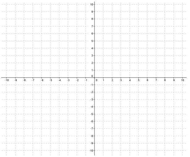 Engage NY Math Precalculus Module 2 Lesson 18 Exercise Answer Key 1
