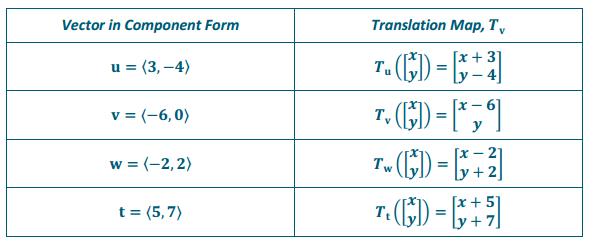 Engage NY Math Precalculus Module 2 Lesson 18 Exercise Answer Key 3