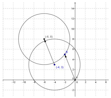 Engage NY Math Precalculus Module 2 Lesson 18 Exercise Answer Key 4