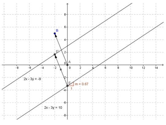 Engage NY Math Precalculus Module 2 Lesson 18 Exercise Answer Key 5