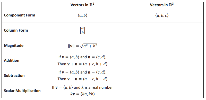 Engage NY Math Precalculus Module 2 Lesson 18 Exercise Answer Key 6