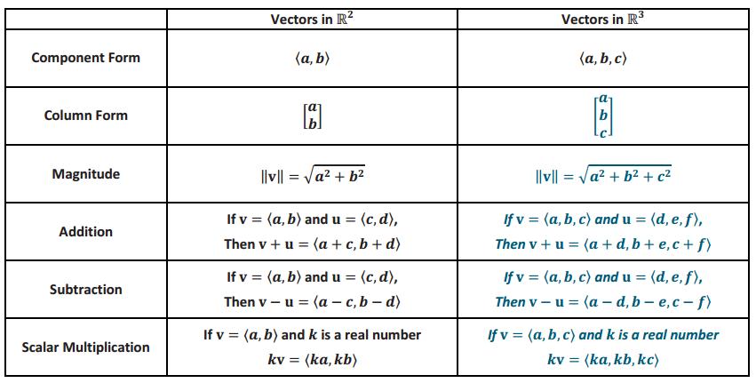 Engage NY Math Precalculus Module 2 Lesson 18 Exercise Answer Key 7