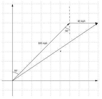 Engage NY Math Precalculus Module 2 Lesson 23 Exercise Answer Key 4