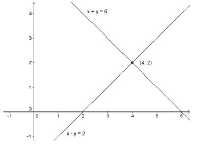 Engage NY Math Precalculus Module 2 Lesson 24 Exercise Answer Key 2