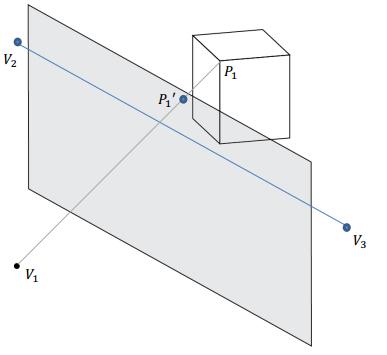 Engage NY Math Precalculus Module 2 Lesson 25 Exercise Answer Key 1