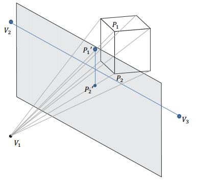 Engage NY Math Precalculus Module 2 Lesson 25 Exercise Answer Key 2