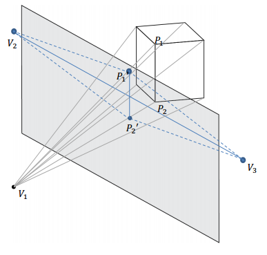 Engage NY Math Precalculus Module 2 Lesson 25 Exercise Answer Key 3