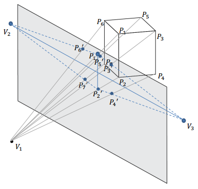 Engage NY Math Precalculus Module 2 Lesson 25 Exercise Answer Key 4