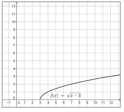 Engage NY Math Precalculus Module 3 Lesson 19 Exercise Answer Key 10