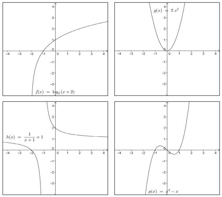 Engage NY Math Precalculus Module 3 Lesson 19 Exercise Answer Key 14