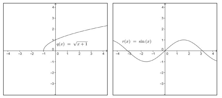 Engage NY Math Precalculus Module 3 Lesson 19 Exercise Answer Key 15