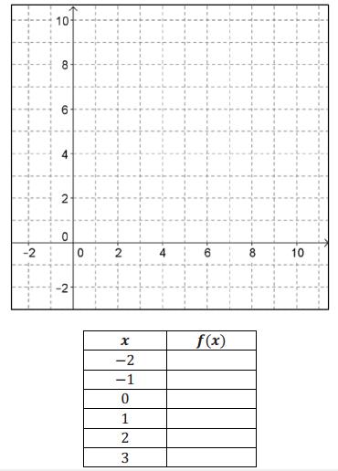 Engage NY Math Precalculus Module 3 Lesson 20 Exercise Answer Key 1