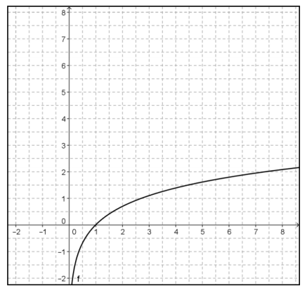 Engage NY Math Precalculus Module 3 Lesson 20 Exercise Answer Key 4