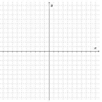 Eureka Math Algebra 2 Module 3 End of Module Assessment Answer Key 1