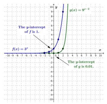 Eureka Math Algebra 2 Module 3 End of Module Assessment Answer Key 10