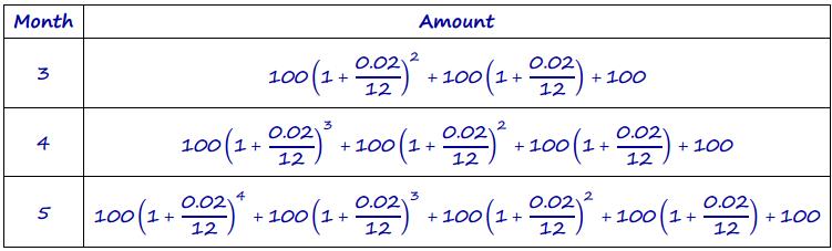 Eureka Math Algebra 2 Module 3 End of Module Assessment Answer Key 12