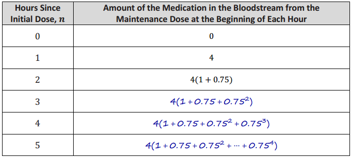 Eureka Math Algebra 2 Module 3 End of Module Assessment Answer Key 15