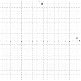Eureka Math Algebra 2 Module 3 End of Module Assessment Answer Key 2