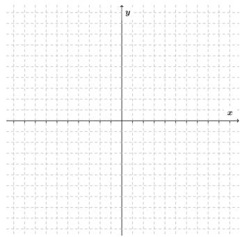 Eureka Math Algebra 2 Module 3 End of Module Assessment Answer Key 3