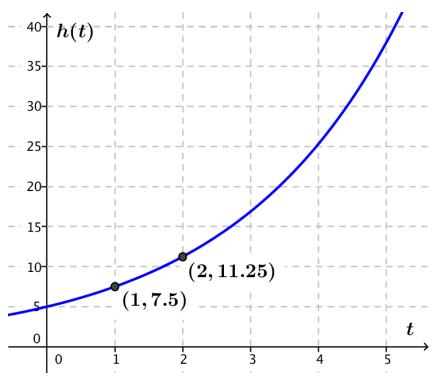 Eureka Math Algebra 2 Module 3 End of Module Assessment Answer Key 7