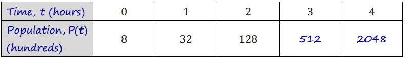 Eureka Math Algebra 2 Module 3 Mid Module Assessment Answer Key 12