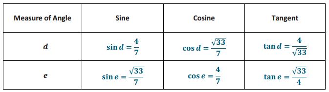 Eureka Math Geometry 2 Module 2 Lesson 26 Exercise Answer Key 10