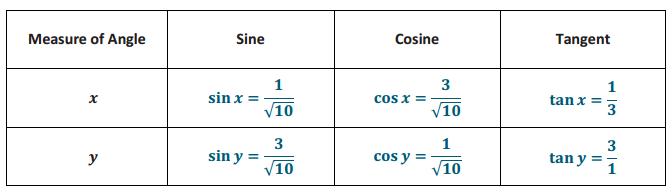 Eureka Math Geometry 2 Module 2 Lesson 26 Exercise Answer Key 13