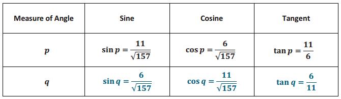 Eureka Math Geometry 2 Module 2 Lesson 26 Exercise Answer Key 15