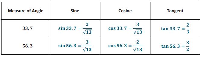 Eureka Math Geometry 2 Module 2 Lesson 26 Exercise Answer Key 7