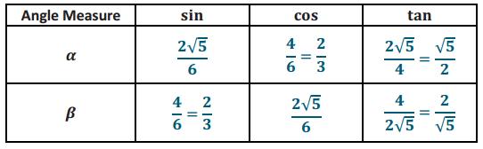 Eureka Math Geometry 2 Module 2 Lesson 26 Problem Set Answer Key 18