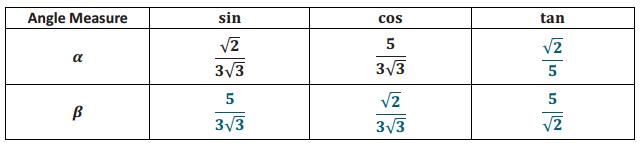 Eureka Math Geometry 2 Module 2 Lesson 26 Problem Set Answer Key 23