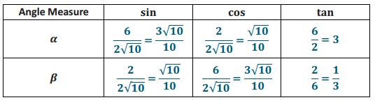 Eureka Math Geometry 2 Module 2 Lesson 26 Problem Set Answer Key 26