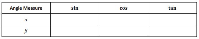 Eureka Math Geometry 2 Module 2 Lesson 26 Problem Set Answer Key 28