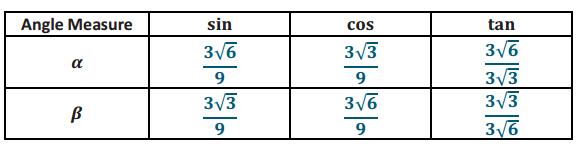 Eureka Math Geometry 2 Module 2 Lesson 26 Problem Set Answer Key 29