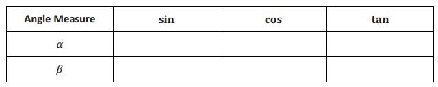 Eureka Math Geometry 2 Module 2 Lesson 26 Problem Set Answer Key 30