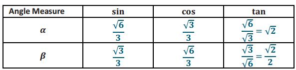 Eureka Math Geometry 2 Module 2 Lesson 26 Problem Set Answer Key 31