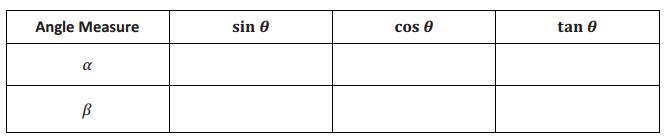 Eureka Math Geometry 2 Module 2 Lesson 26 Problem Set Answer Key 33