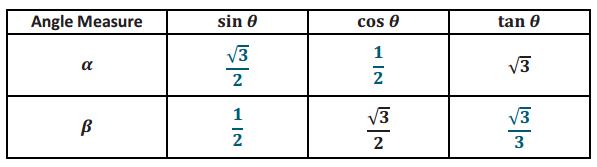 Eureka Math Geometry 2 Module 2 Lesson 26 Problem Set Answer Key 34